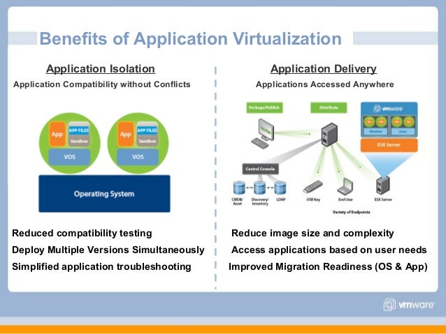 What are the Benefits of Virtualization?