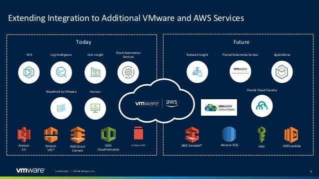 Transformace IT s technologiemi VMware