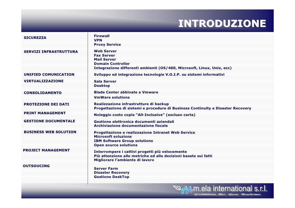 DESKTOP VIRTUALIZZATIONS Slide 3