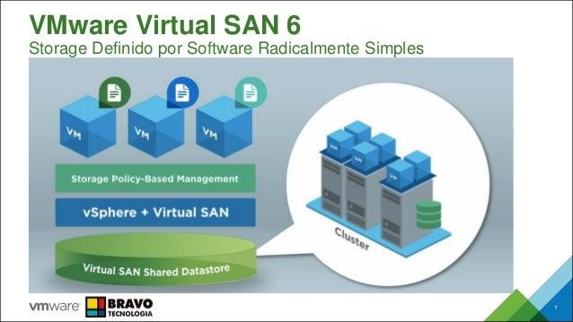 VMware Virtual SAN 6 Storage Definido por Software Radicalmente Simples 1