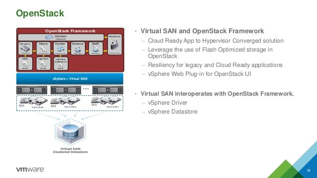VMware: Enabling Software-Defined Storage Using Virtual SAN (Technical Decision Maker)