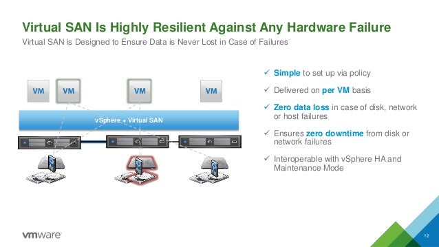 vSphere + Virtual SAN  12  Simpleto set up via policy  Delivered on per VMbasis  Zero data loss in case of disk, networ...