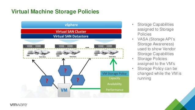 Virtual Machine Storage Policies  •Storage Capabilities assigned to Storage Policies  •VASA (Storage API's Storage Awarene...