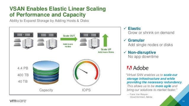 Scale UP  Add more Disks  IOPS  Capacity  40 TB  400 TB  4.4 PB  Scale OUT  Add more nodes  ElasticGrow or shrink on dema...