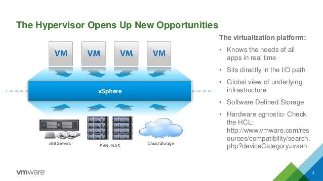 The Hypervisor Opens Up New Opportunities  3  SAN / NAS  x86 Servers  Cloud Storage  vSphere  The virtualization platform:...