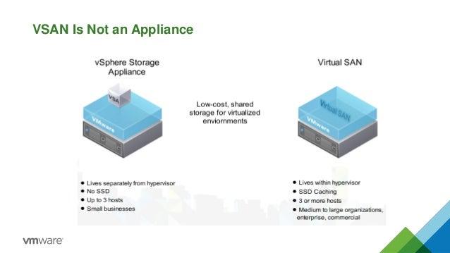 VSAN Is Not an Appliance
