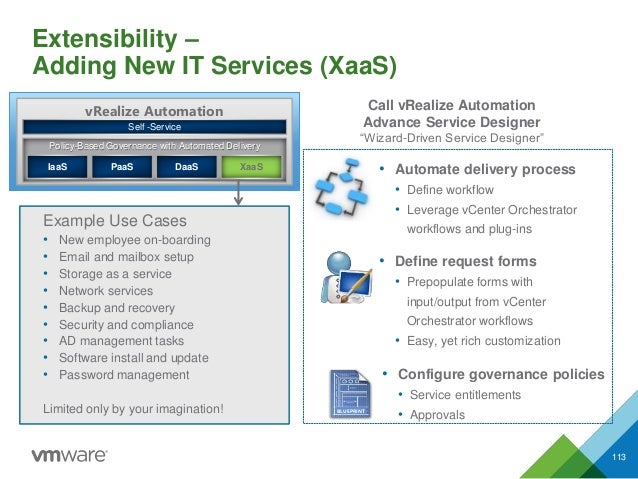 Extensibility – Adding New IT Services (XaaS) 113 vRealize Automation Self -Service Policy-Based Governance with Automated...