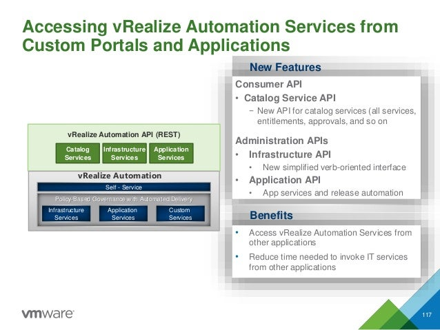New Features Accessing vRealize Automation Services from Custom Portals and Applications 117 Consumer API • Catalog Servic...