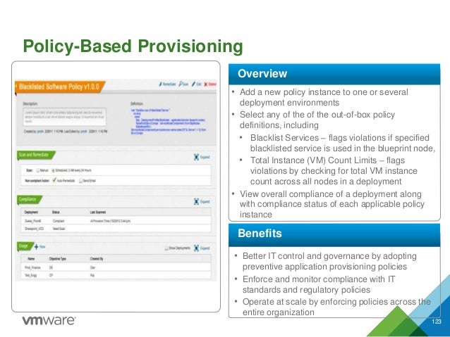Policy-Based Provisioning 123 • Add a new policy instance to one or several deployment environments • Select any of the of...