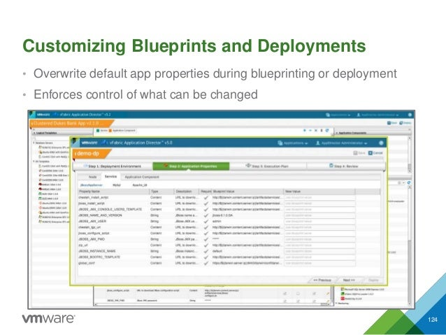 Customizing Blueprints and Deployments • Overwrite default app properties during blueprinting or deployment • Enforces con...