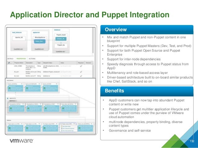 Application Director and Puppet Integration 132 • Mix and match Puppet and non-Puppet content in one blueprint • Support f...