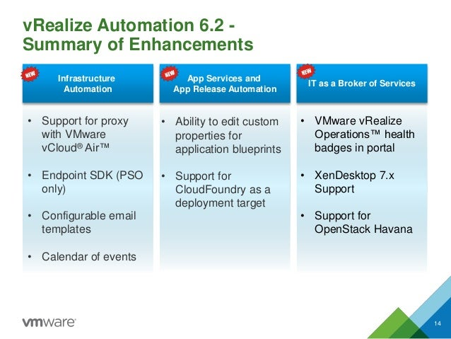 vRealize Automation 6.2 - Summary of Enhancements 14 Infrastructure Automation • Support for proxy with VMware vCloud® Air...