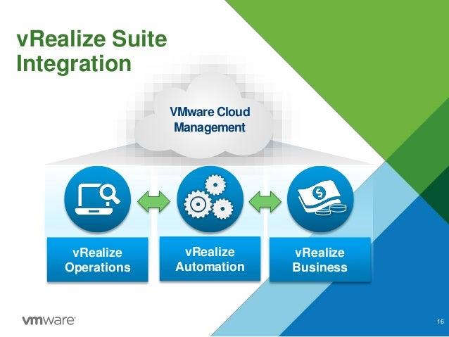 vRealize Suite Integration 16 vRealize Automation vRealize Business vRealize Operations VMware Cloud Management