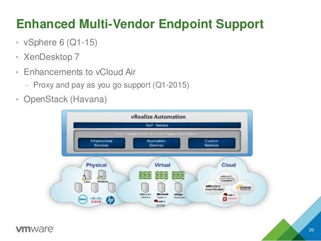 Enhanced Multi-Vendor Endpoint Support • vSphere 6 (Q1-15) • XenDesktop 7 • Enhancements to vCloud Air – Proxy and pay as ...