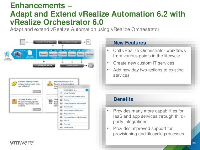 Enhancements – Adapt and Extend vRealize Automation 6.2 with vRealize Orchestrator 6.0 30 Adapt and extend vRealize Automa...