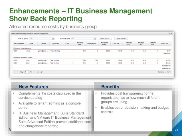 Enhancements – IT Business Management Show Back Reporting Allocated resource costs by business group New Features • Comple...