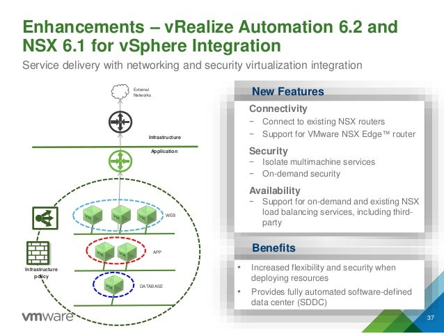 Enhancements – vRealize Automation 6.2 and NSX 6.1 for vSphere Integration Service delivery with networking and security v...