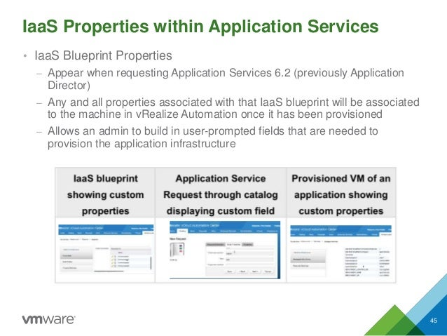 IaaS Properties within Application Services • IaaS Blueprint Properties – Appear when requesting Application Services 6.2 ...
