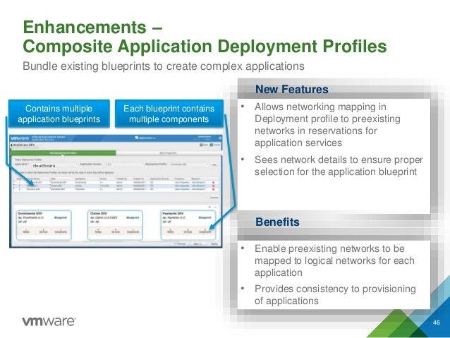 Enhancements – Composite Application Deployment Profiles Bundle existing blueprints to create complex applications New Fea...
