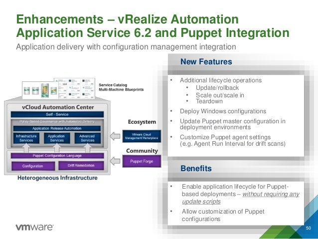 New Features • Additional lifecycle operations • Update/rollback • Scale out/scale in • Teardown • Deploy Windows configur...
