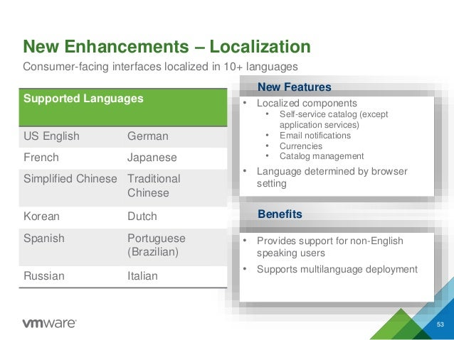 New Enhancements – Localization Consumer-facing interfaces localized in 10+ languages New Features • Localized components ...