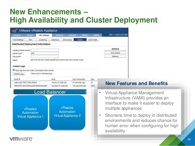 New Enhancements – High Availability and Cluster Deployment 55 New Features and Benefits • Virtual Appliance Management In...