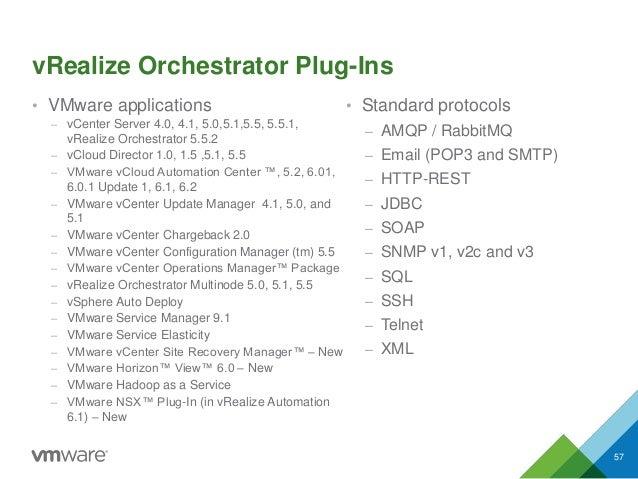 vRealize Orchestrator Plug-Ins • VMware applications – vCenter Server 4.0, 4.1, 5.0,5.1,5.5, 5.5.1, vRealize Orchestrator ...
