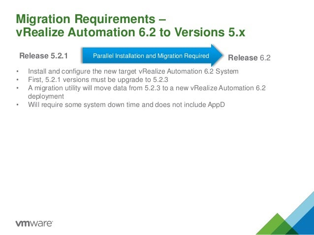 Migration Requirements – vRealize Automation 6.2 to Versions 5.x 64 Release 6.2Release 5.2.1 • Install and configure the n...