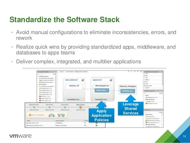 Standardize the Software Stack 72 • Avoid manual configurations to eliminate inconsistencies, errors, and rework • Realize...