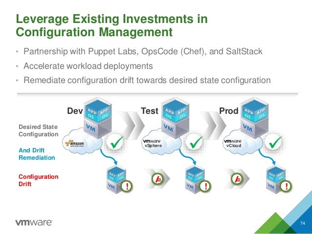 Leverage Existing Investments in Configuration Management • Partnership with Puppet Labs, OpsCode (Chef), and SaltStack • ...