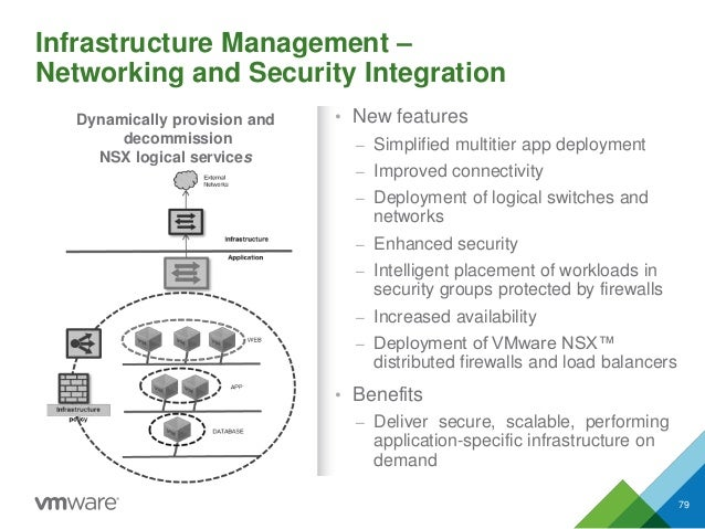 Infrastructure Management – Networking and Security Integration • New features – Simplified multitier app deployment – Imp...