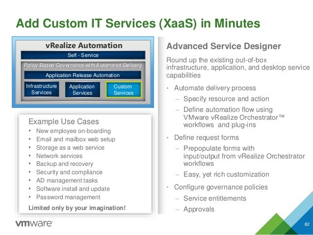Self - Service Infrastructure Services Application Services Custom Services vRealize Automation Policy-Based Governance wi...