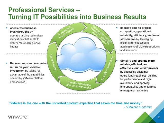 Professional Services – Turning IT Possibilities into Business Results  Improve time-to-project completion, operational r...