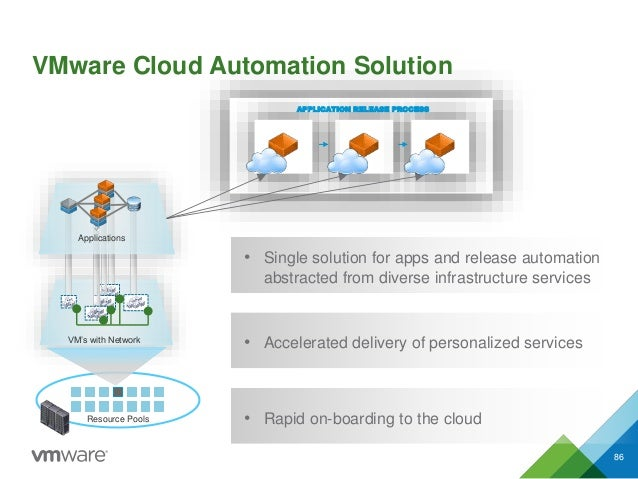 VMware Cloud Automation Solution 86 • Single solution for apps and release automation abstracted from diverse infrastructu...