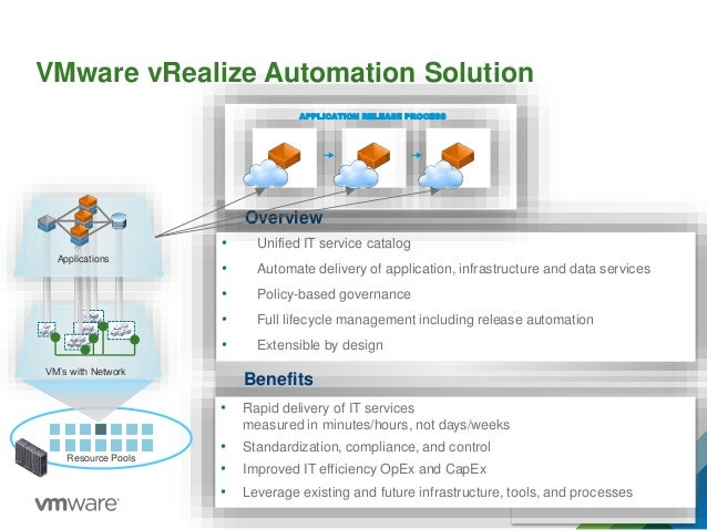VMware vRealize Automation Solution 99 Overview • Unified IT service catalog • Automate delivery of application, infrastru...
