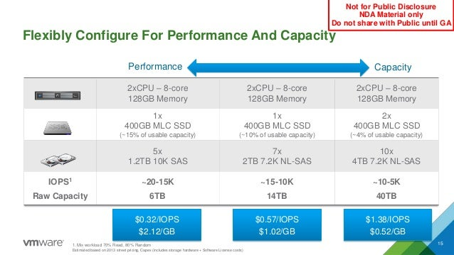 Flexibly Configure For Performance And Capacity 15 Performance 2xCPU – 8-core 128GB Memory 2xCPU – 8-core 128GB Memory 2xC...