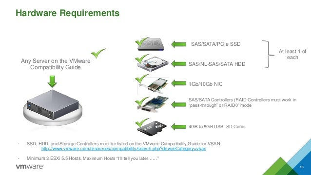Hardware Requirements 18 Any Server on the VMware Compatibility Guide • SSD, HDD, and Storage Controllers must be listed o...