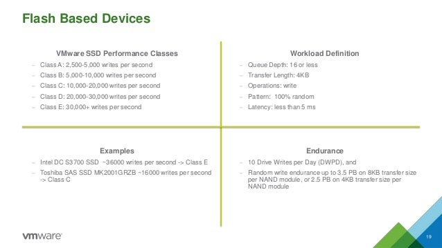 Flash Based Devices VMware SSD Performance Classes – Class A: 2,500-5,000 writes per second – Class B: 5,000-10,000 writes...