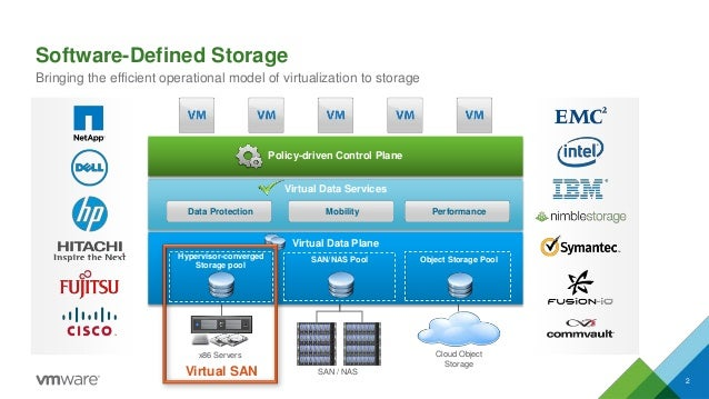Software-Defined Storage 2 Bringing the efficient operational model of virtualization to storage Virtual Data Services Dat...