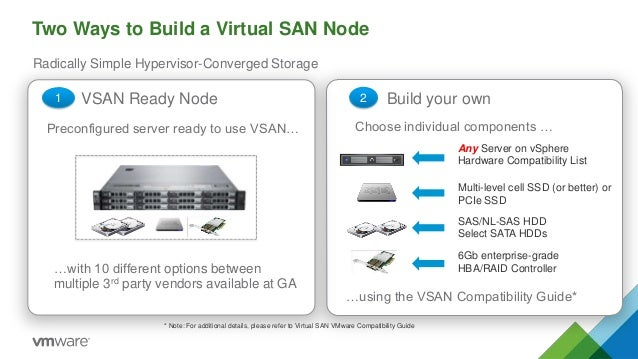 Multi-level cell SSD (or better) or PCIe SSD SAS/NL-SAS HDD Select SATA HDDs Any Server on vSphere Hardware Compatibility ...
