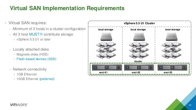 Virtual SAN Implementation Requirements • Virtual SAN requires: – Minimum of 3 hosts in a cluster configuration – All 3 ho...