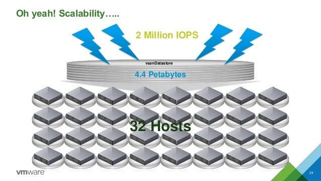 Oh yeah! Scalability….. 24 vsanDatastore 4.4 Petabytes 2 Million IOPS 32 Hosts