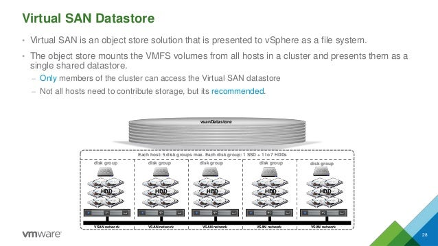 Virtual SAN Datastore • Virtual SAN is an object store solution that is presented to vSphere as a file system. • The objec...