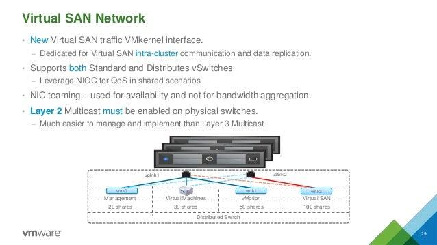 Virtual SAN Network • New Virtual SAN traffic VMkernel interface. – Dedicated for Virtual SAN intra-cluster communication ...