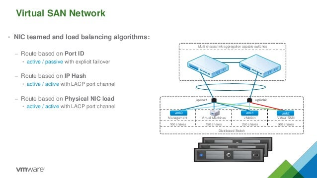 Virtual SAN Network • NIC teamed and load balancing algorithms: – Route based on Port ID • active / passive with explicit ...