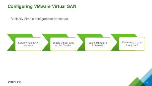 Configuring VMware Virtual SAN • Radically Simple configuration procedure 33 Setup Virtual SAN Network Enable Virtual SAN ...