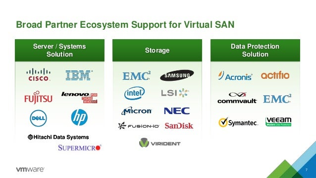 Broad Partner Ecosystem Support for Virtual SAN 7 Storage Server / Systems Solution Data Protection Solution