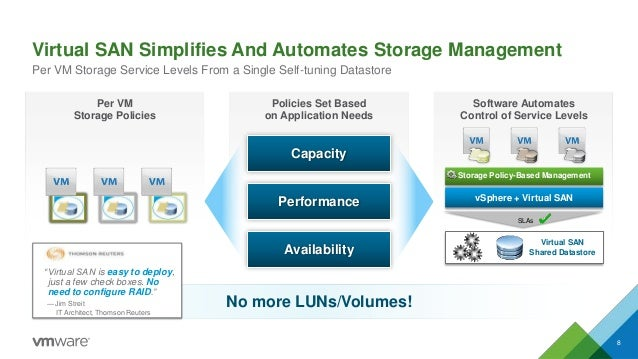 Virtual SAN Simplifies And Automates Storage Management 8 Per VM Storage Service Levels From a Single Self-tuning Datastor...