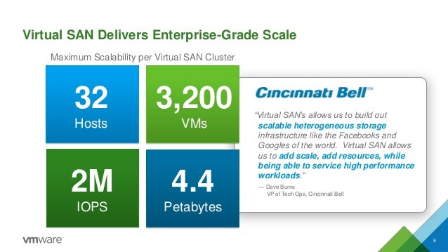 Virtual SAN Delivers Enterprise-Grade Scale 9 2M IOPS 3,200 VMs 4.4 Petabytes Maximum Scalability per Virtual SAN Cluster ...