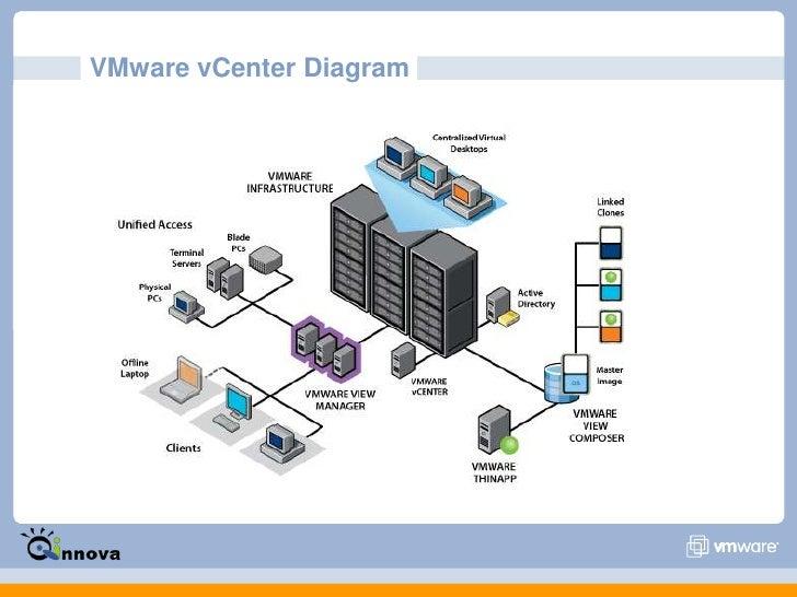 RAID controllers – Dell PERC (Adaptec RAID or LSI MegaRAID), HP Smart Array RAID, or IBM (Adaptec) ServeRAID con...